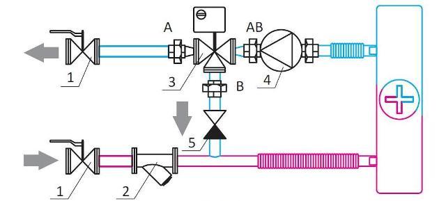 принцип работы смесительного узла. схема смесительного узла регулировки калорифера.