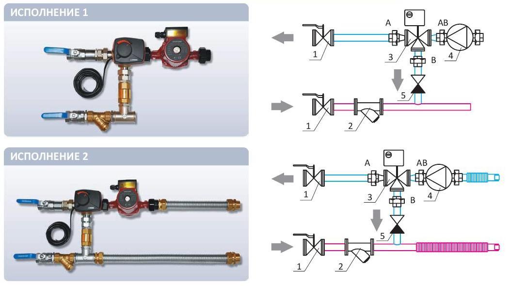 Стандартный у обвязки теплообменника теплообменник водоводяной отопление